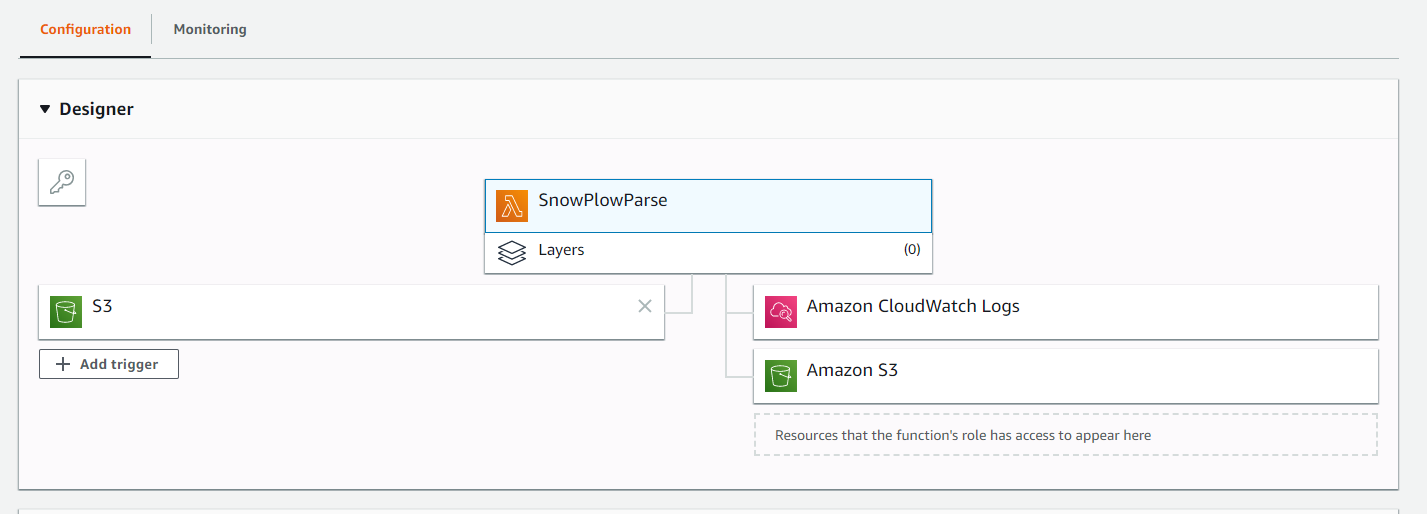 Lambda for Snowplow Enrich process